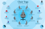 Chair Yoga Benefits