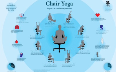 Chair Yoga is for Everyone!