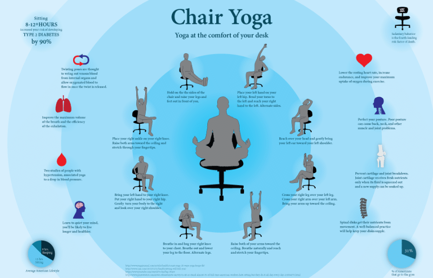 Chair Yoga Overland park